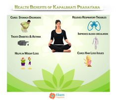 Health Benefits of Kapalbhati Pranayama.  #yoga #yogini #yogateachers #pranayama #yogateachers #yogis #kapalbhati #health #bloodcirculation #haircures #weightloss #benefits #loveyourbody #fitness #healthbenefits #stomacbinfection