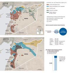 Balance de la guerra en Siria   Media   EL PAÍS