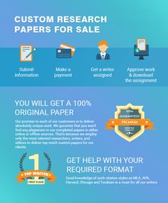 Why Writers are Using Advanced Applications for #ResearchPaper Writing Service? https://medium.com/@ukcustomessays/why-writers-are-using-advanced-applications-for-research-paper-writing-service-b81135ef17ba