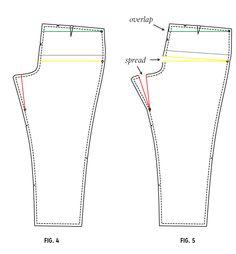 Swayback adjustment | Colette Patterns Sewalongs