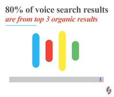 Digital Marketing Services, Get Started, Anchor, Seo, The Voice, Trust, How To Get, Study, Website