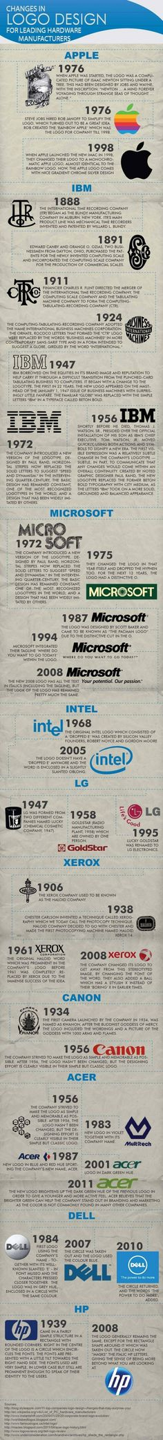 Changes in design of famous logos