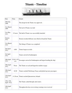 Titanic Activity Worksheets | Funny Quotes Contact Us DMCA Notice