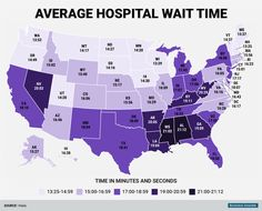 How long it takes to see a doctor in your state