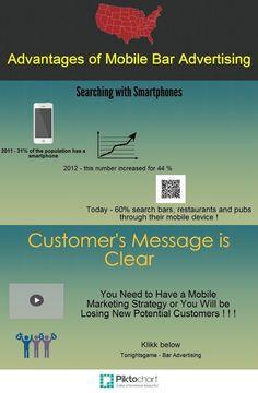 Smartphone Usage USA - Infographic