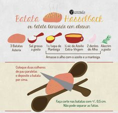 Que tal preprar uma batata laminada, conhecida como Hasselback. Você precisa de batata, sal grosso, azeite, manteiga, dente de alho e alecrim.
