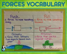 Forces Anchor Chart - The Science Penguin Fourth Grade Science, Primary Science, Kindergarten Science, Elementary Science, Physical Science, Science Classroom, Teaching Science, Teaching Ideas, Classroom Ideas