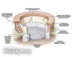 Build a fire pit to enjoy on #FathersDay. Get the plans: http://www.familyhandyman.com/masonry/building-a-fire-pit/view-all