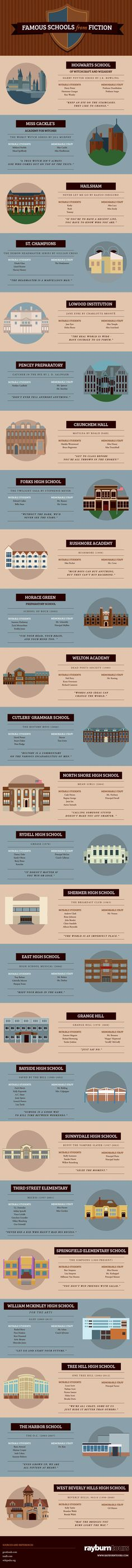 INFOGRAPHIC: Famous Fictional Schools from Hogwarts to Sunnydale via Electric Literature
