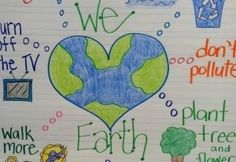 Earth day elementary lesson plan and bulletin board idea earth day kindergarten activities, brainstorming activities Earth Day Activities, Holiday Activities, Science Activities, Brainstorming Activities, Science Ideas, Kindergarten Science, Science Classroom, Teaching Science, Preschool