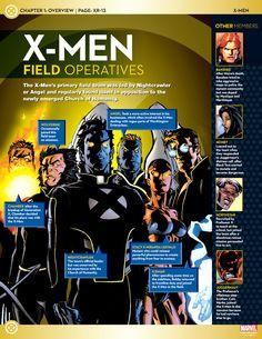 Uncanny X-Men: X-Men Lineups: 2000s Part 2 (New X-Men)