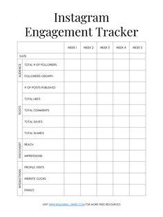 Inbound Marketing, Social Media Marketing Business, Content Marketing, Marketing Plan, Internet Marketing, Social Media Content, Social Media Tips, Social Media Tracker, Social Networks
