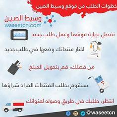 خطوات #الطلب من موقعنا Waseetcn.com #بادر_بالطلب #استيراد_من_الصين #تجارة #مشاريع #مصانع #متاجر #عرض_اسعار