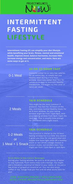 Diet Fast - 2 Week Diet - Intermittent Fasting - Infographic - Project Wellness Now A Foolproof, Science-Based System that's Guaranteed to Melt Away All Your Unwanted Stubborn Body Fat in Just 14 Days.No Matter How Hard You've Tried Before! Weight Gain, How To Lose Weight Fast, Losing Weight, Weight Loss, Lose Fat, 2 Week Diet, Mental And Emotional Health, Fat Loss Diet, Fat Burning Foods