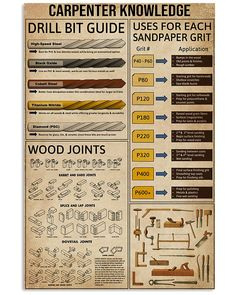 Types Of Wood Carpentry Woodworking Techniques, Woodworking Projects Diy, Diy Wood Projects, Woodworking Shop, Woodworking Plans, Survival Tips, Survival Skills, Diy Home Repair, Home Repairs