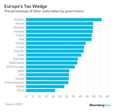 http://www.politico.eu/wp-content/uploads/2015/10/taxtake.png