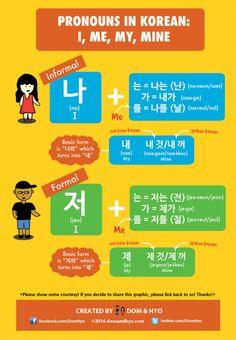 Korean Language Infographics – Page 13 – Learn Basic Korean Vocabulary & Phrases with Dom & Hyo Korean Verbs, Korean Slang, Korean Phrases, Korean Words Learning, Korean Language Learning, Language Lessons, South Korean Language, Learn Basic Korean, How To Speak Korean