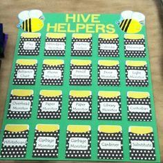 My classroom job chart. My students love having their own job to do. Garden Theme Classroom, Classroom Job Chart, Classroom Jobs, Classroom Organisation, First Grade Classroom, Classroom Design, Classroom Displays, Classroom Helpers, Classroom Decor