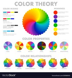Color mixing wheels meanings properties tones combinations with explanations and circle schemes set infographic poster vector illustration Colour Mixing Wheel, Color Mixing Chart, Color Mixing Guide, Paint Color Wheel, Copic Color Chart, Color Charts, Colour Pallete, Color Schemes, Color Combinations
