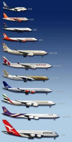 Architecture Discover The commercial range of Airbus aircraft. Airplane Wallpaper, Airplane Photography, Aerial Photography, Airbus A380, Boeing 777, Passenger Aircraft, Der Bus, Civil Aviation, Aviation Art