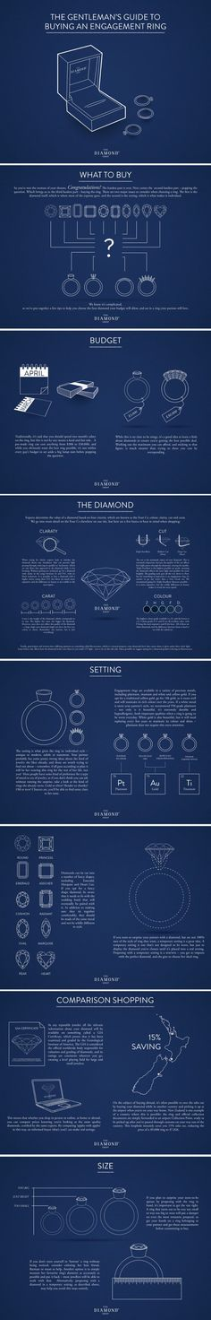 The ultimate gentleman cheat sheet that every man needs - buying an engagement ring like a knowledge Buying An Engagement Ring, Wedding Engagement, Wedding Bands, Engagement Rings, Wedding Favours, Wedding Groom, Gold Wedding, Wedding Ring, Wedding Bouquets