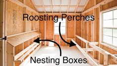 The interior design of a chicken coop can have a huge impact on the success of your chicken raising venture. Make sure you have a roost for your chickens. Inside Chicken Coop, Walk In Chicken Coop, Cute Chicken Coops, Chicken Shed, Diy Chicken Coop Plans, Chicken Coup, Backyard Chicken Coops, Building A Chicken Coop, Chickens Backyard