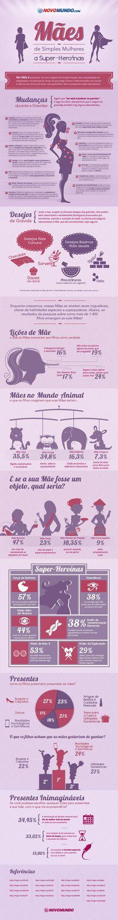 Mães – de Simples Mulheres a Super-Heroínas