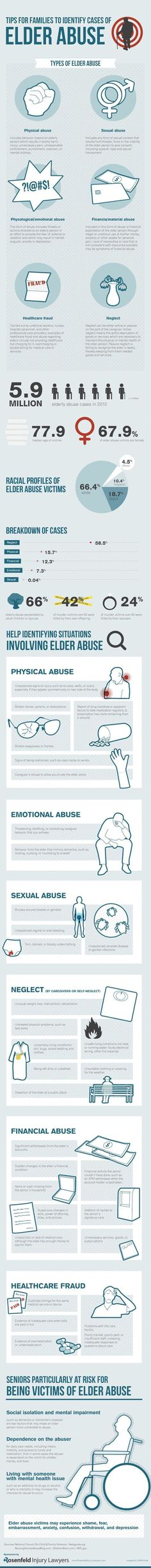 Elder abuse comes in many shapes and forms.  Be aware. #elderabuse #caregiver #elderlycaregiver
