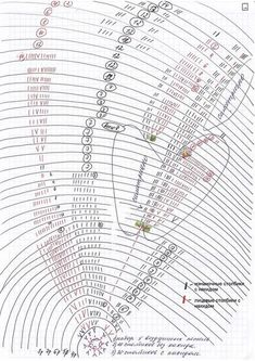 Сумочку листиками вяжут на осинке. Схемы и описание.