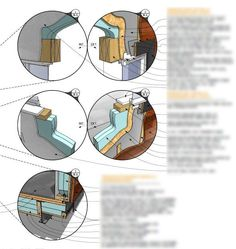 One of the best tiny house plans out there is Macy Miller's tiny house at MiniMotives. Macy's tiny home is built on a trailer and is a single level. Check out the plans for this unique tiny home design. Best Tiny House, Tiny House Plans, Tiny House Design, Tiny Houses, House Ideas, How To Plan, Architecture, Life, Houses