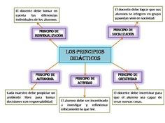 Clases de Didactica - Economia783