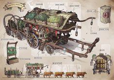 caravan fantasy Fun idea for caravan that would run through the Titan lands Fantasy City, Fantasy House, Fantasy Places, Fantasy Map, Medieval Fantasy, Super Mario Rpg, Rogue Rpg, Ninja Rpg, Ranger Rpg