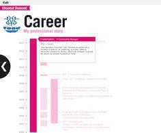 Vizify un site en ligne gratuit pour créer son cv numérique