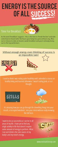 Energy Is The Source Of All Success