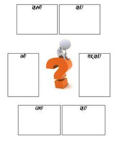 Organitzador gràfic 6 preguntes bàsiques de la notícia Valencia, Texts, Graphic Organizers
