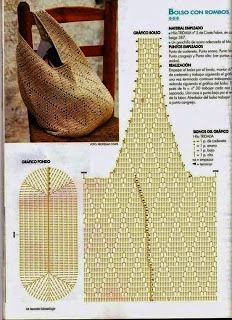 Crochet Shell Stitch, Crochet Art, Early 2000s Fashion, Crochet Handbags, Crochet Accessories, Tote Purse, Straw Bag, Reusable Tote Bags, Purses