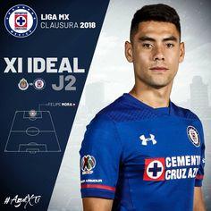 Nuestro delantero, Felipe Mora, elegido por la Liga MX en el XI ideal de la Jornada 2