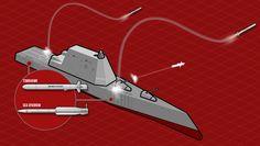 DDG-1000 - USS Zumwalt,  navio de guerra maior, mais rápido e letal – Terra
