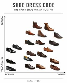 The most versatile shoe to own is the lace up brogue that can be worn with both work suits and denim. It's a transformative shoe that plays nicely with a multitude of styles. The loafer and the desert boot are the most casual of the dress shoes and perfect for your non work hour style. The most formal dress shoe is the patent leather slide shoe which is a must for anytime you wear black tie.