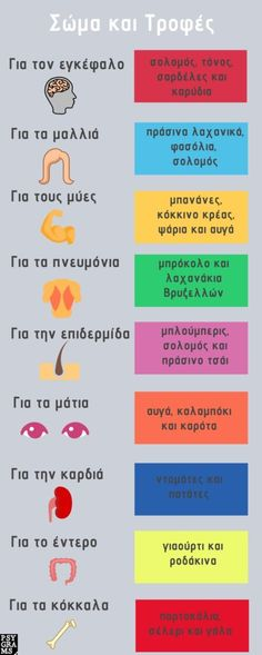 Σώμα και τροφές - Psygrams Ideas in Words Health Diet, Health And Nutrition, Health Fitness, Health And Wellness, Flat Belly Foods, Health Remedies, Better Life, Healthy Tips, Fitness Tips