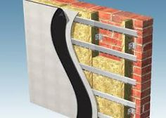 Acoustic Wall Insulation Products And Soundproofing Solutions Information Advice Best Prices Fast Delivery Australia Wide