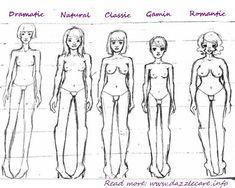 Типажи внешности по Кибби   Beauty-maniac: блог о красоте
