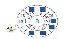 De tafel van 8 (op de draaitafel)