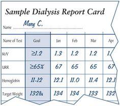 lab report methods
