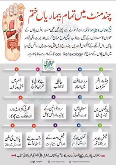 Beauty Tips For Skin, Health And Beauty Tips, Health Advice, Beauty Hacks, Health Care, Natural Health Tips, Natural Health Remedies, Islamic Information, Beautiful Prayers