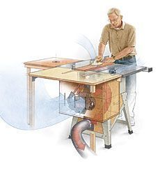 Preview - Dust-Proof Any Tablesaw - Fine Woodworking Article