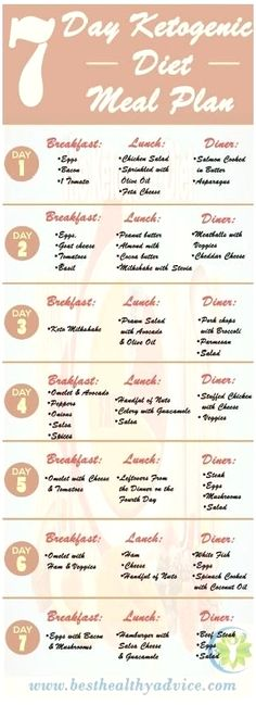 Detox Meal Plan, Diet Meal Plans, Health Tips, Health And Wellness, Best Weight Loss Program, Detox Your Body, 7 Keto, Herbal Remedies, Natural Remedies