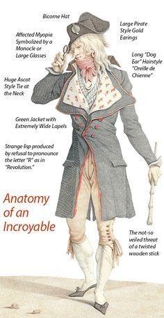 """Les Incroyables - Precursores del dandismo.  Los Increíbles o Muscadins, eran jóvenes burgueses acomodados que detestaban a Robespierre. Excluidos de la burocracia revolucionaria antes de la Reacción Termidoriana. El garrote de mano izquierda lo llamaban """"Poder Ejecutivo"""", y lo utilizaban para apalear jacobinos."""