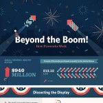 Beyond the BOOM! How Fireworks Work | Visual.ly