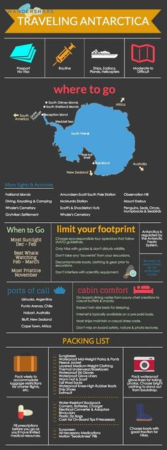 Antarctica Travel Cheat Sheet; Sign up at http://www.wandershare.com for high-res images.